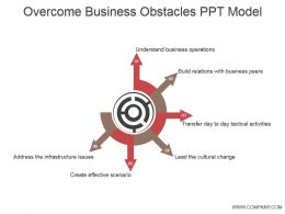 Overcome Business Obstacles Ppt Model