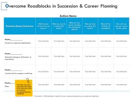 Overcome Roadblocks In Succession And Career Planning Goals Solutions Ppt Powerpoint Presentation Styles