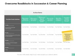 Overcome Roadblocks In Succession And Career Planning Identification Ppt Presentation Model