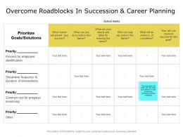 Overcome Roadblocks In Succession And Career Planning Prioritize Goals Ppt Presentation Inspiration