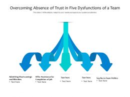 Overcoming Absence Of Trust In Five Dysfunctions Of A Team