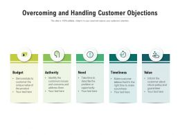 Overcoming And Handling Customer Objections