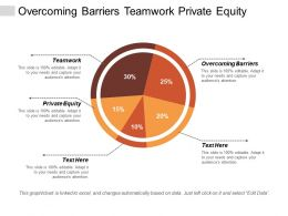 Overcoming Barriers Teamwork Private Equity Personal Finance Startup Branding Cpb