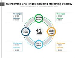 Overcoming Challenges Including Marketing Strategy