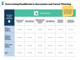 Overcoming Roadblocks In Succession And Career Planning A504 Ppt Powerpoint Presentation