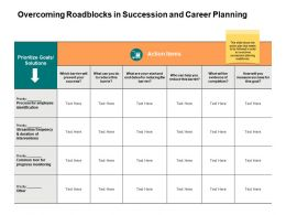 Overcoming Roadblocks In Succession And Career Planning A566 Ppt Powerpoint Presentation File