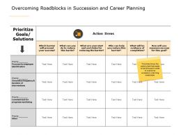 Overcoming Roadblocks In Succession And Career Planning A618 Ppt Powerpoint Presentation