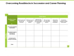 Overcoming Roadblocks In Succession And Career Planning Monitoring Ppt Slides