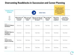 Overcoming Roadblocks In Succession And Career Planning Ppt File