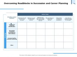 Overcoming Roadblocks In Succession And Career Planning Ppt Powerpoint Presentation