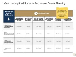 Overcoming Roadblocks In Succession Career Planning A600 Ppt Powerpoint Presentation File