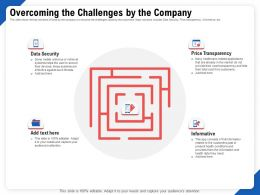 Overcoming The Challenges By The Company Ppt File Brochure