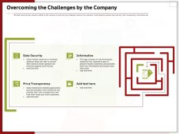 Overcoming The Challenges By The Company Ppt File Formats