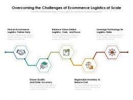 Overcoming The Challenges Of Ecommerce Logistics At Scale