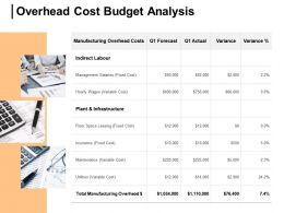 Overhead Cost Budget Analysis Infrastructure Insurance Ppt Powerpoint Presentation Icon Shapes