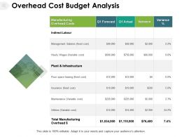 Overhead Cost Budget Analysis Manufacturing Infrastructure Ppt Powerpoint Presentation Model Clipart