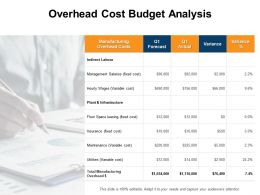Overhead Cost Budget Analysis Manufacturing Variance Ppt Powerpoint Presentation Slides Tips