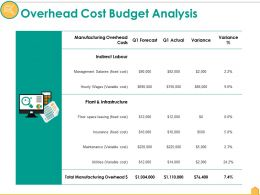 Overhead Cost Budget Analysis Ppt Pictures Introduction