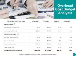Overhead Cost Budget Analysis Ppt Powerpoint Presentation Portfolio Ideas