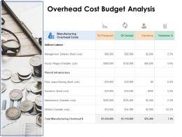 Overhead Cost Budget Analysis Ppt Powerpoint Presentation Slides