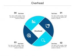 Overhead Ppt Powerpoint Presentation Inspiration Clipart Cpb