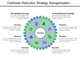 Overhead Reduction Strategy Reorganization Strategy Corporate Retrenchment