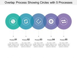 Overlap Process Showing Circles With 5 Processes