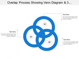 Overlap Process Showing Venn Diagram And 3 Circles