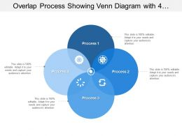 overlap_process_showing_venn_diagram_with_4_processes_Slide01
