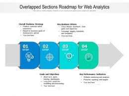 Overlapped Sections Roadmap For Web Analytics