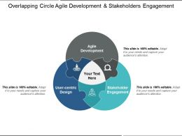 Overlapping Circle Agile Development And Stakeholders Engagement