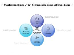 Overlapping Circle With 4 Segment Exhibiting Different Risks