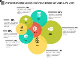 Overlapping Circles Seven Steps Showing Dollar Bar Graph And Pie Chart