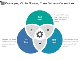 Overlapping Circles Showing Three Set Venn Connections