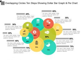 Overlapping Circles Ten Steps Showing Dollar Bar Graph And Pie Chart