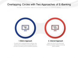 Overlapping Circles With Two Approaches Of E Banking
