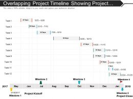 Overlapping Project Timeline Showing Project Kickoff And Project Close