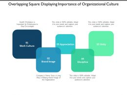Overlapping Square Displaying Importance Of Organizational Culture