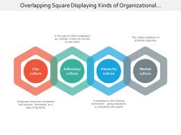 Overlapping Square Displaying Kinds Of Organizational Culture