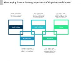 Overlapping Square Showing Importance Of Organizational Culture