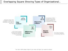 Overlapping Square Showing Types Of Organizational Culture
