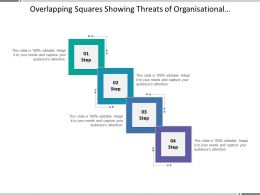 Overlapping Squares Showing Threats Of Organisational Structure