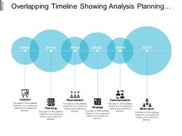 Overlapping Timeline Showing Analysis Planning Recruitment Strategy