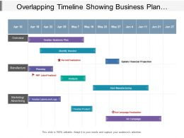 Overlapping Timeline Showing Business Plan Identify Investors Marketing And Advertising
