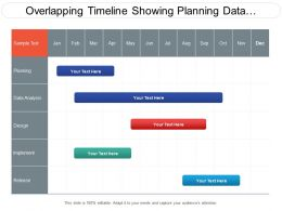 Overlapping Timeline Showing Planning Data Analysis Design Implement And Release