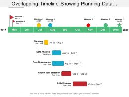 Overlapping Timeline Showing Planning Data Analysis Governance And Release