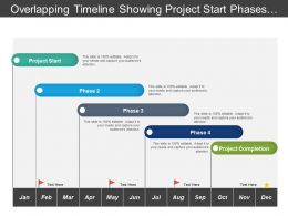 Overlapping Timeline Showing Project Start Phases And Completion