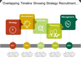Overlapping Timeline Showing Strategy Recruitment Analysis Planning Management