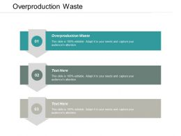 Overproduction Waste Ppt Powerpoint Presentation Gallery Template Cpb