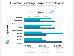 Overtime Working Graph Of Employees